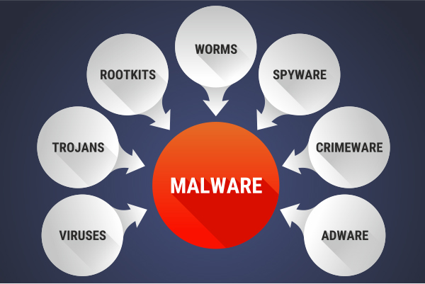 Cybersecurity - General Culture